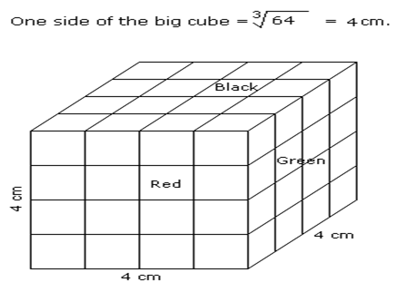 cube-and-cuboid-1-19